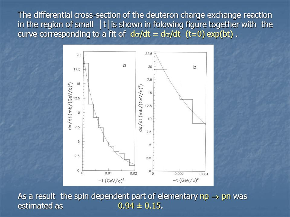 The differential cross-section of the deuteron charge exchange reaction in the region of small │ t │ is shown in folowing figure together with the curve corresponding to a fit of d  /dt = d  /dt (t=0) exp(bt).