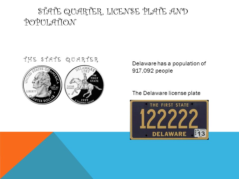 STATE QUARTER, LICENSE PLATE AND POPULATION THE STATE QUARTER Delaware has a population of 917,092 people The Delaware license plate