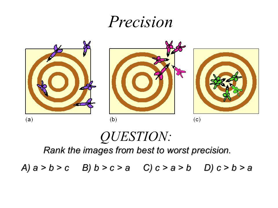 Accuracy Vs Precision Worksheet 72709 Loadtve