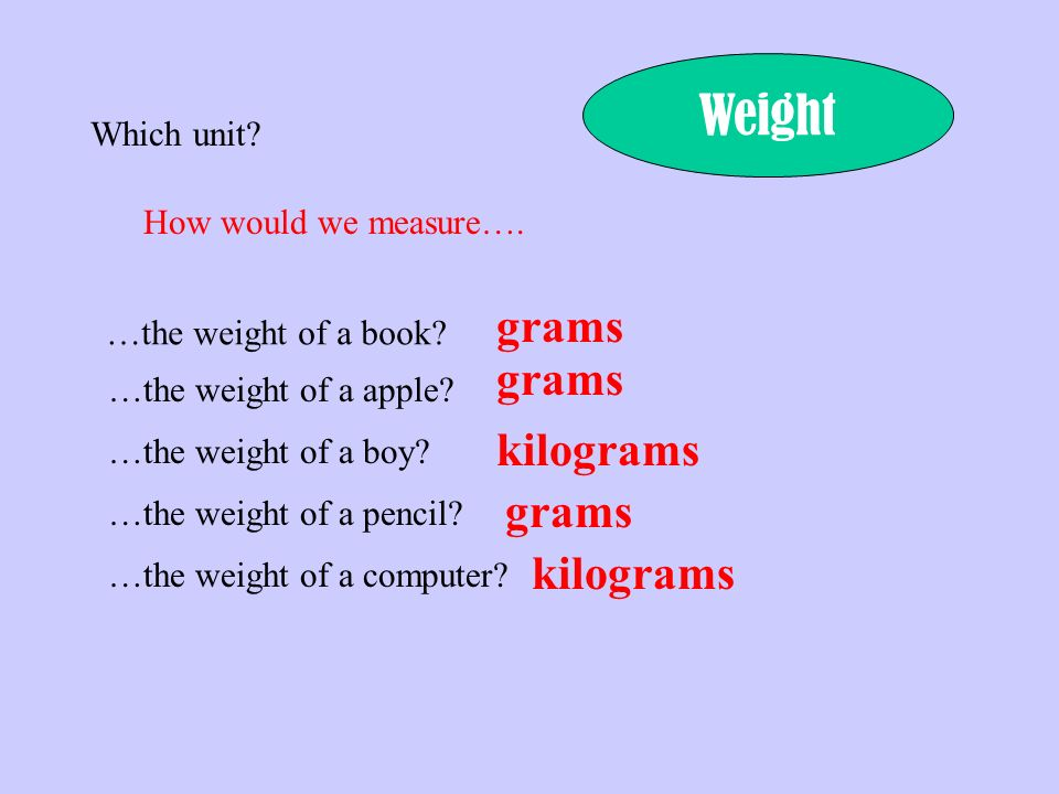 Which unit. How would we measure…. Weight …the weight of a book.