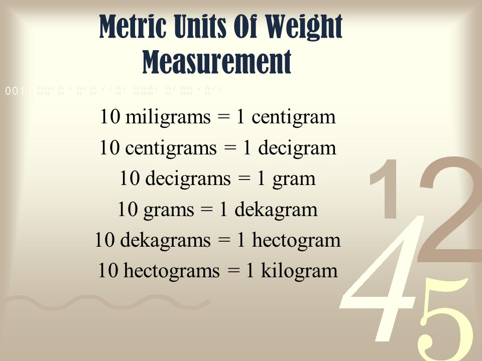 Metric Units Of Weight Measurement 10 miligrams = 1 centigram 10 centigrams = 1 decigram 10 decigrams = 1 gram 10 grams = 1 dekagram 10 dekagrams = 1 hectogram 10 hectograms = 1 kilogram