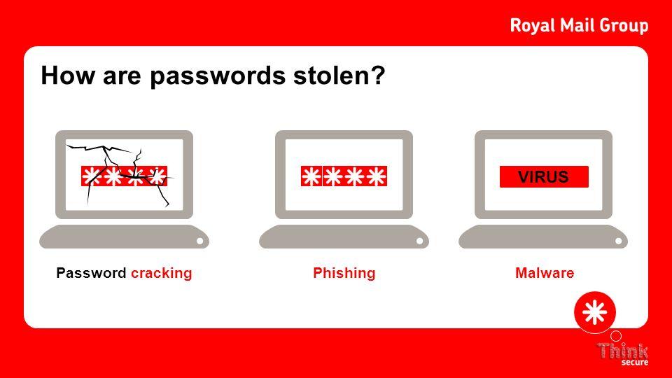 How are passwords stolen Password crackingPhishingMalware VIRUS