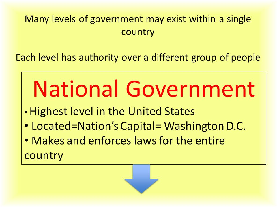 Many levels of government may exist within a single country Each level has authority over a different group of people National Government Highest leve