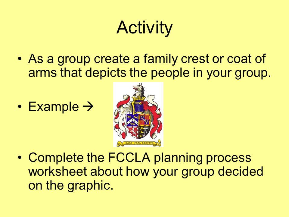 TL Factors that affect relationships Selfconcept Family friends – Fccla Planning Process Worksheet