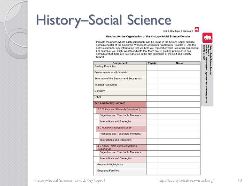 History–Social Science History–Social Science: Unit 2, Key Topic 1http://facultyinitiative.wested.org/10