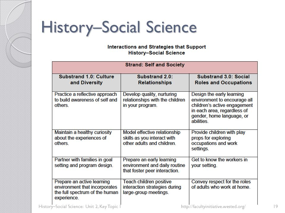 History–Social Science History–Social Science: Unit 2, Key Topic 1http://facultyinitiative.wested.org/19