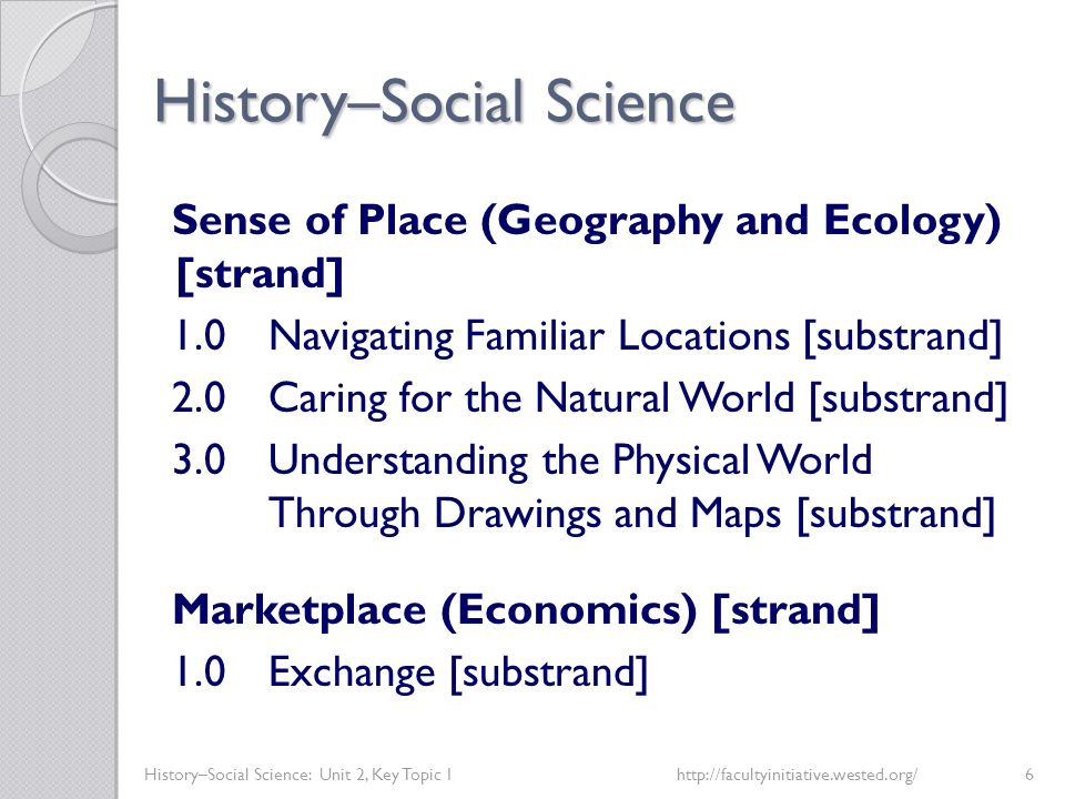 History–Social Science History–Social Science: Unit 2, Key Topic 1http://facultyinitiative.wested.org/6 Sense of Place (Geography and Ecology) [strand