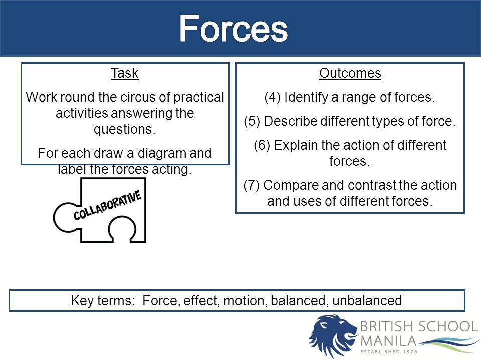 How many forces can you name objectives know a range of 3 task ccuart Choice Image