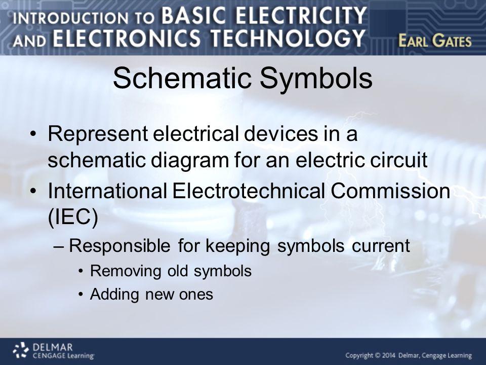 international wiring diagram symbols international chapter 5 electronic circuit diagrams introduction this chapter on international wiring diagram symbols