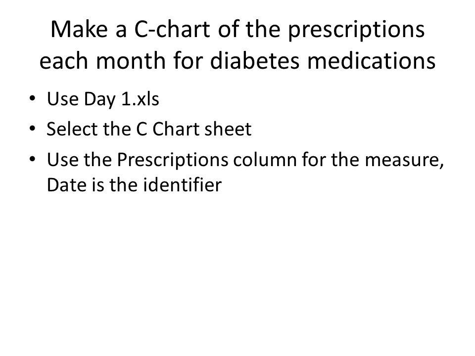diabetes drug chart
