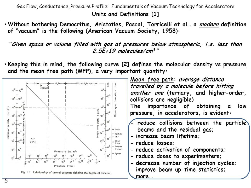 Gas Flow Conductance Pressure Profile Fundamentals Of Vacuum Technology For Accelerators Units And