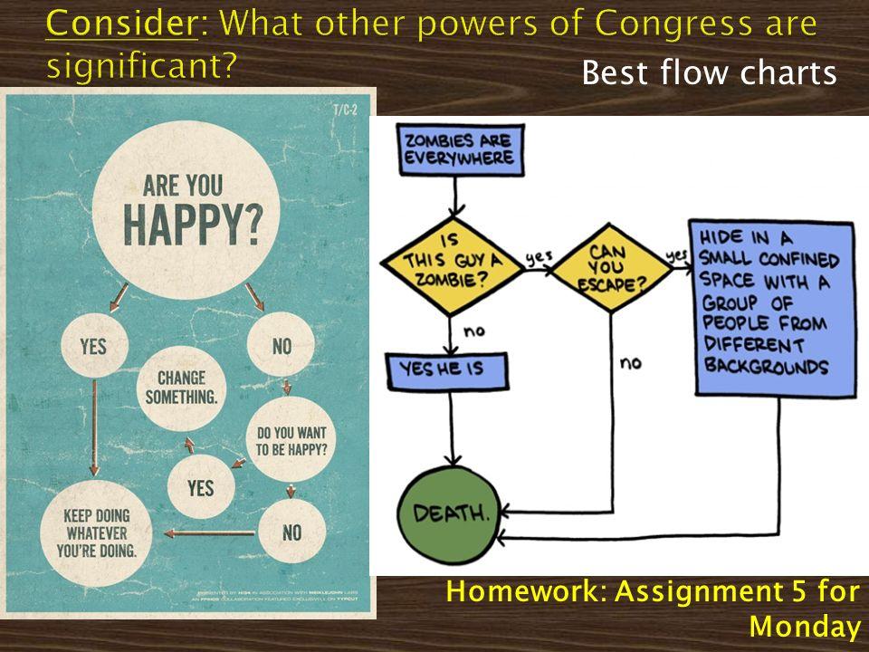 homework assignment 5