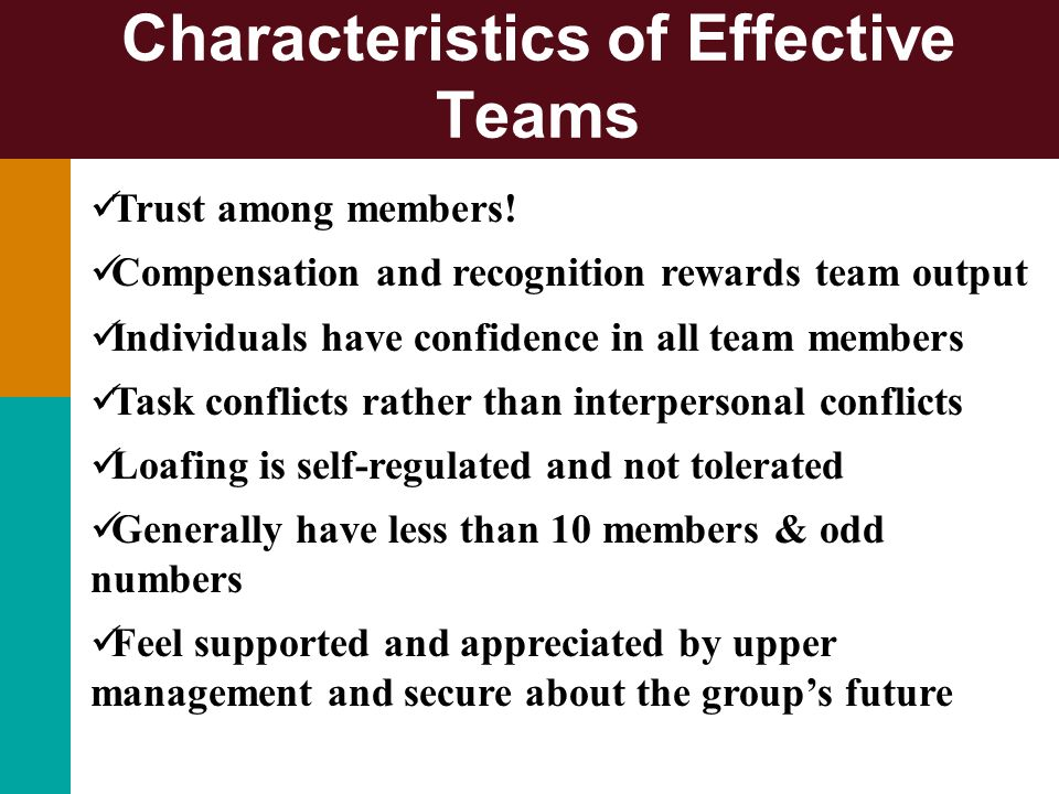 Characteristics of Effective Teams Trust among members! Compensation and recognition rewards team output Individuals have confidence in all team membe