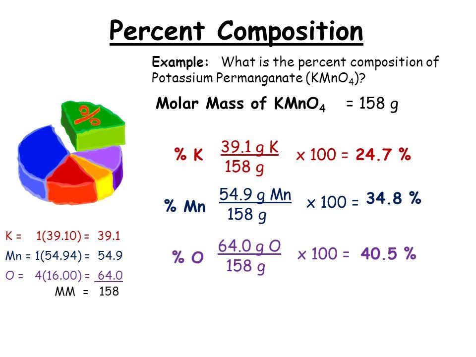 Percentage  Wikipedia