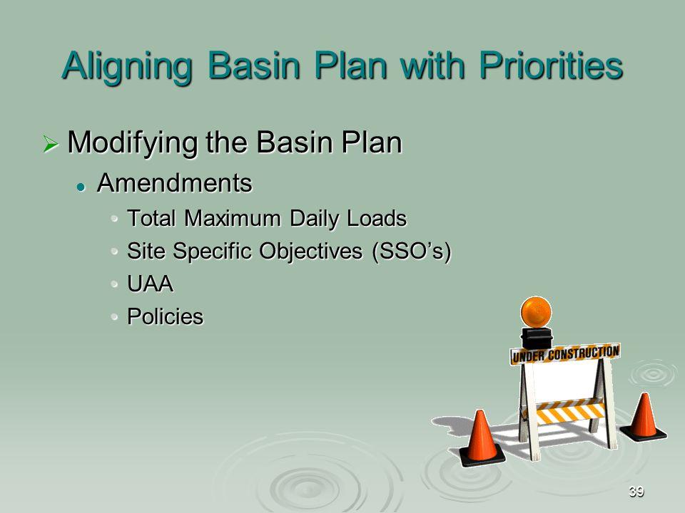 39 Aligning Basin Plan with Priorities  Modifying the Basin Plan Amendments Amendments Total Maximum Daily LoadsTotal Maximum Daily Loads Site Specific Objectives (SSO's)Site Specific Objectives (SSO's) UAAUAA PoliciesPolicies