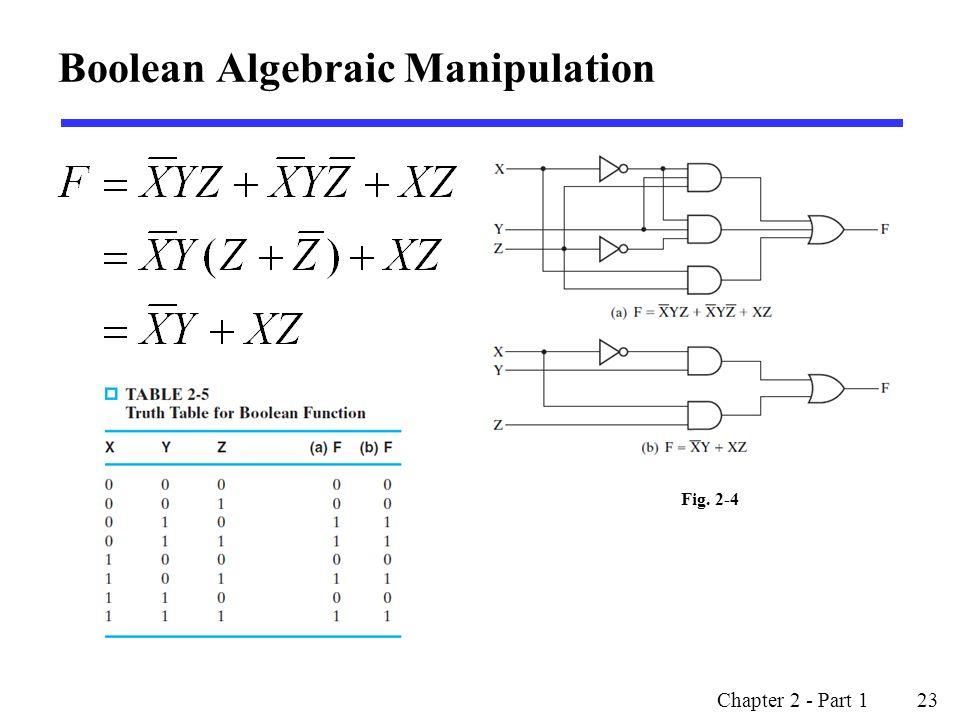 Chapter 2 - Part 1 23 Boolean Algebraic Manipulation Fig. 2-4