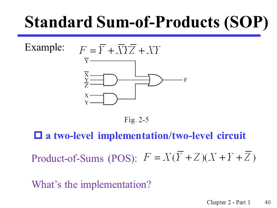 Chapter 2 - Part 1 40 Example: Standard Sum-of-Products (SOP) Fig.