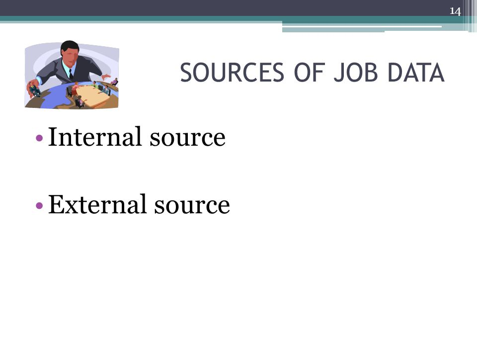 SOURCES OF JOB DATA Internal source External source 14