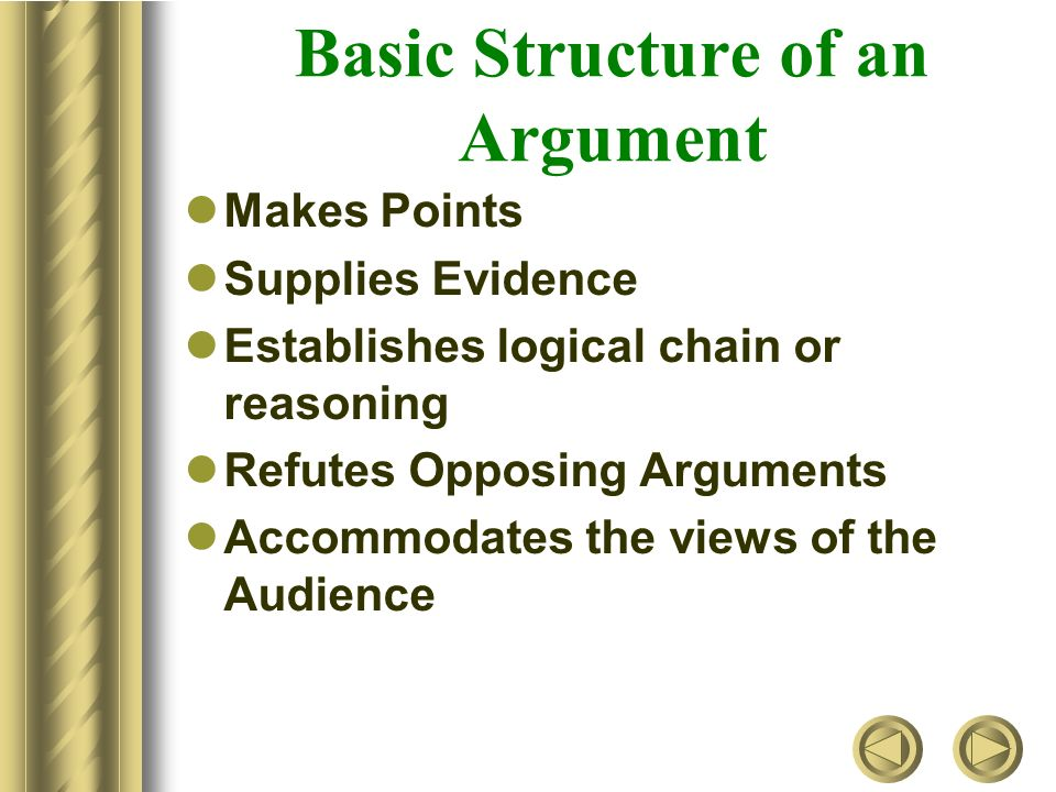 Basic Structure of an Argument Makes Points Supplies Evidence Establishes logical chain or reasoning Refutes Opposing Arguments Accommodates the views of the Audience