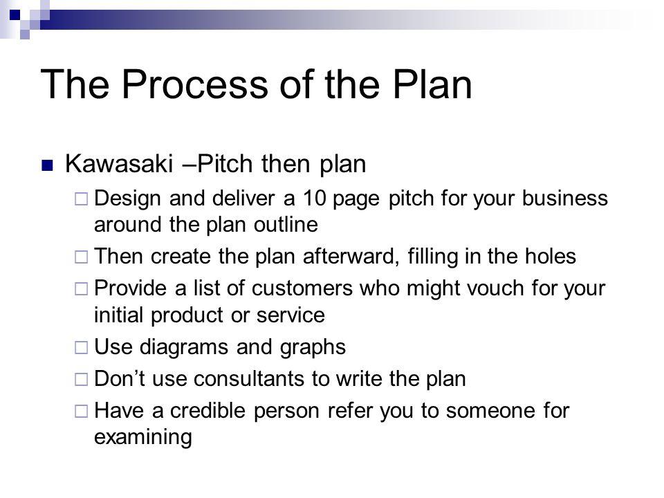 Kawasaki business plan