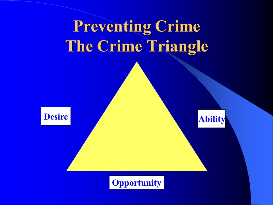 Preventing Crime The Crime Triangle Desire Ability Opportunity