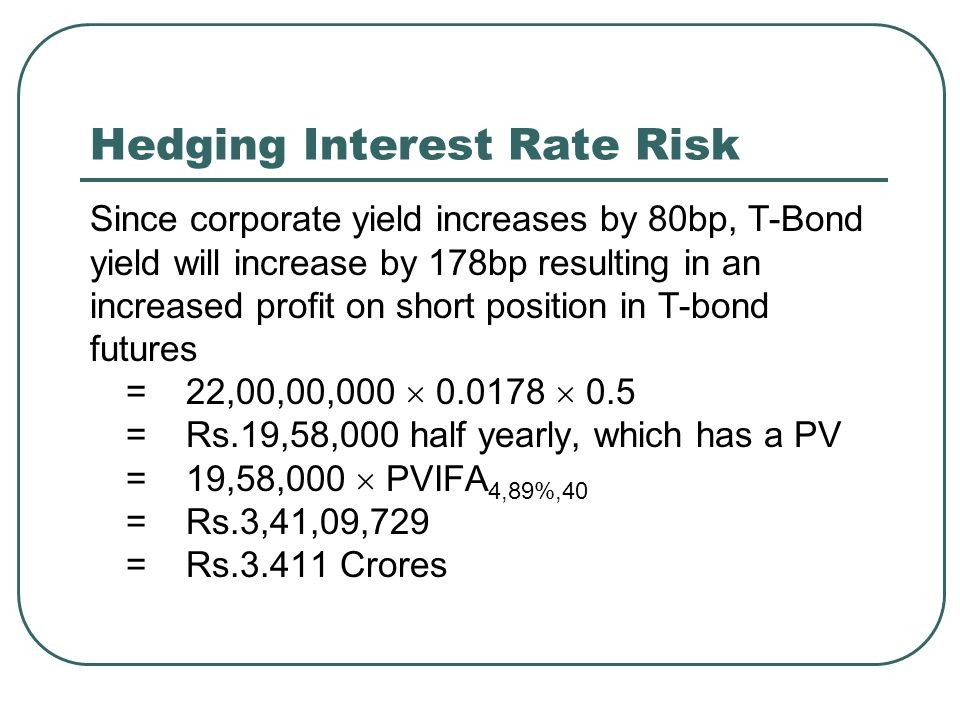 Hedging Interest Rate Risk Since corporate yield increases by 80bp, T-Bond yield will increase by 178bp resulting in an increased profit on short position in T-bond futures =22,00,00,000  0.0178  0.5 =Rs.19,58,000 half yearly, which has a PV =19,58,000  PVIFA 4,89%,40 =Rs.3,41,09,729 =Rs.3.411 Crores