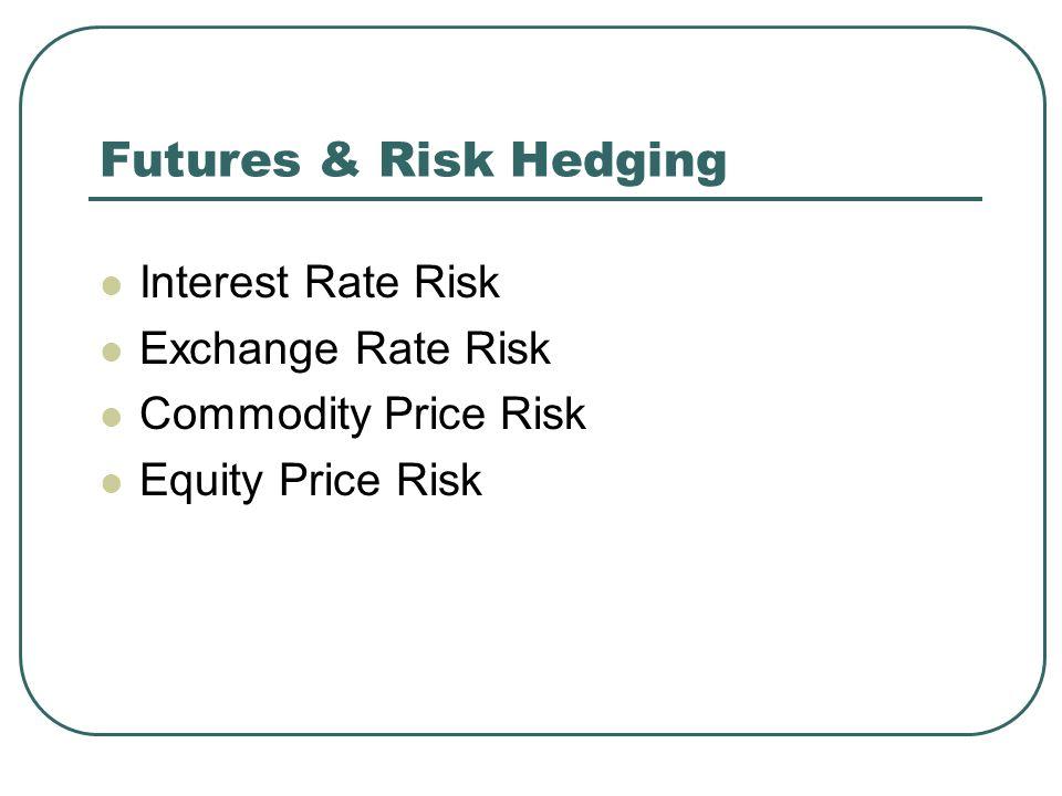 Futures & Risk Hedging Interest Rate Risk Exchange Rate Risk Commodity Price Risk Equity Price Risk
