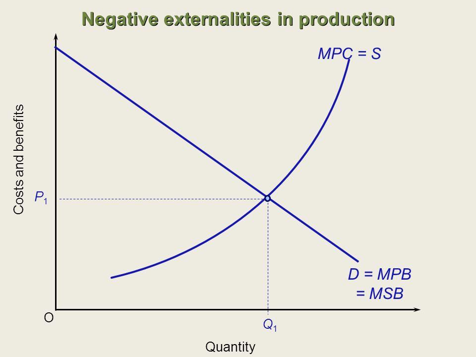Q1Q1 Negative externalities in production O MPC = S D = MPB = MSB Costs and benefits Quantity P1P1