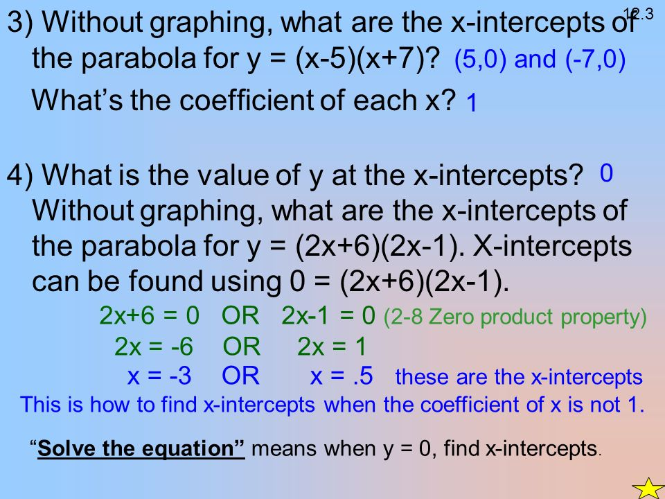 What does 'y 2x 1