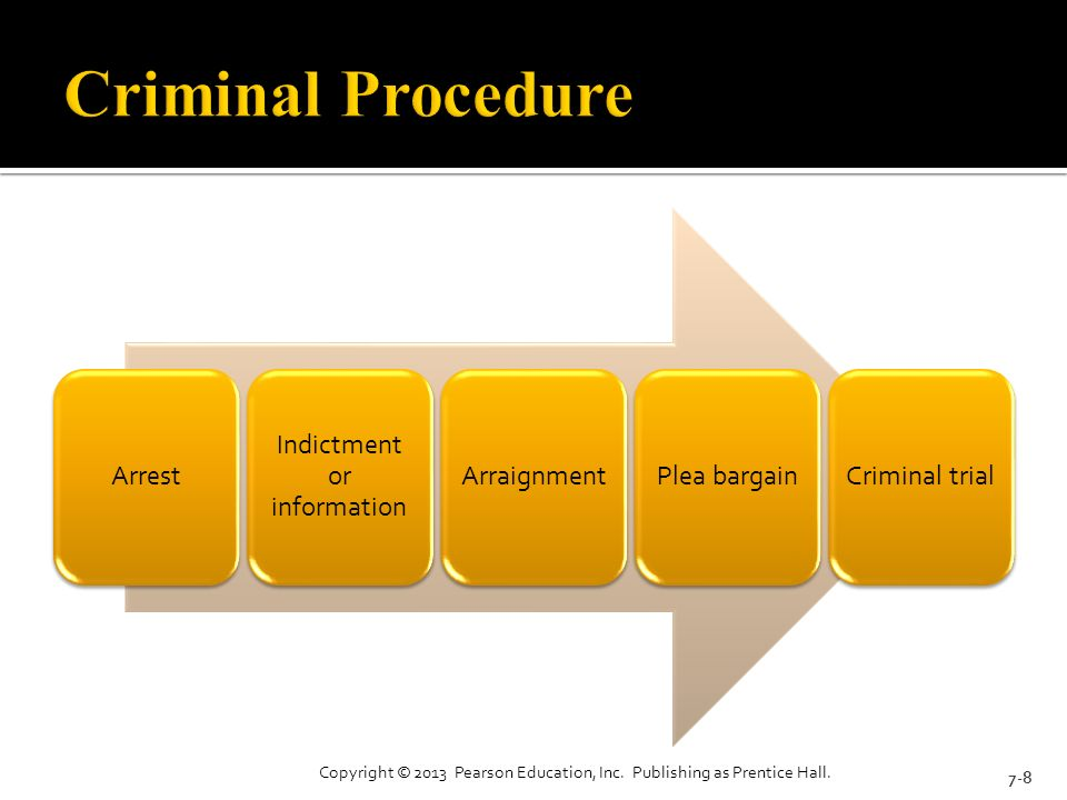 Arrest Indictment or information ArraignmentPlea bargainCriminal trial 7-8 Copyright © 2013 Pearson Education, Inc.