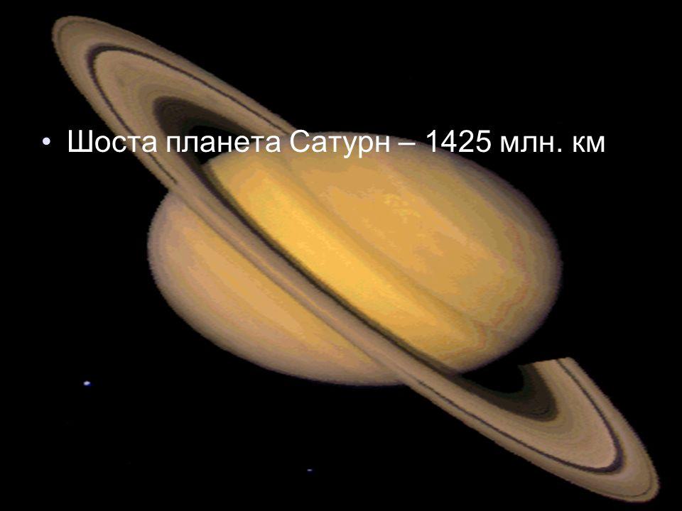 Шоста планета Сатурн – 1425 млн. км