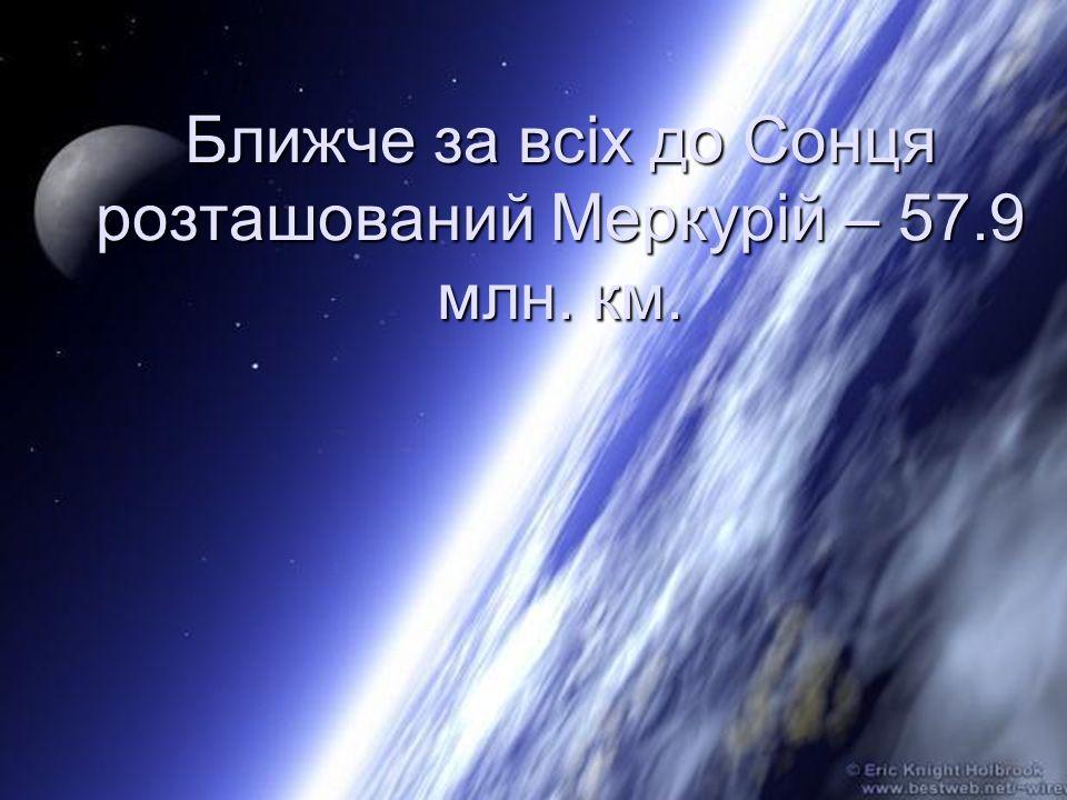 Ближче за всіх до Сонця розташований Меркурій – 57.9 млн. км.