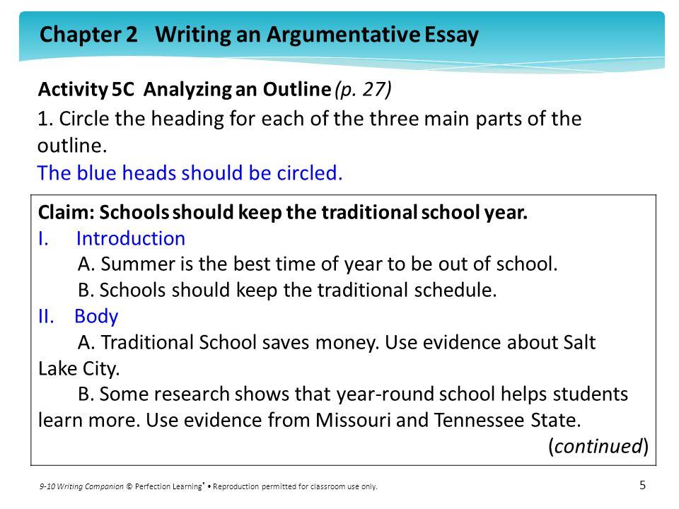 High school argumentative essay structure