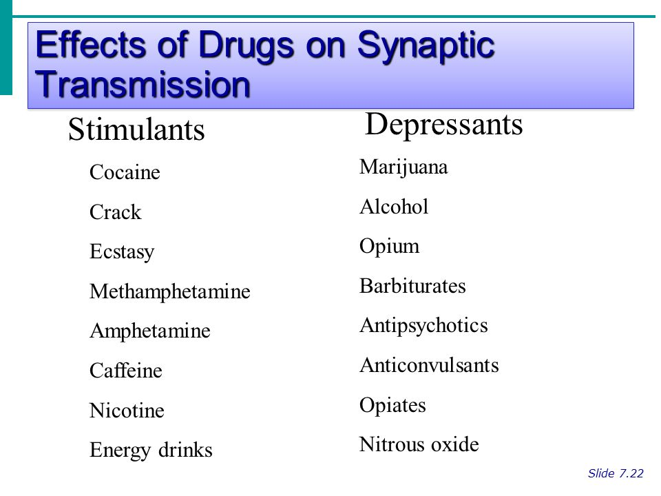 Effects of Drugs on Synaptic Transmission Slide 7.22 Stimulants Depressants Cocaine Crack Ecstasy Methamphetamine Amphetamine Caffeine Nicotine Energy drinks Marijuana Alcohol Opium Barbiturates Antipsychotics Anticonvulsants Opiates Nitrous oxide