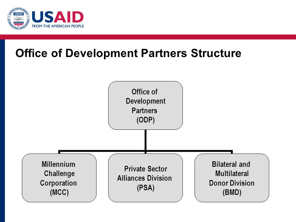 Office of Development Partners (ODP) Millennium Challenge Corporation (MCC) Private Sector Alliances Division (PSA) Bilateral and Multilateral Donor Division (BMD) Office of Development Partners Structure