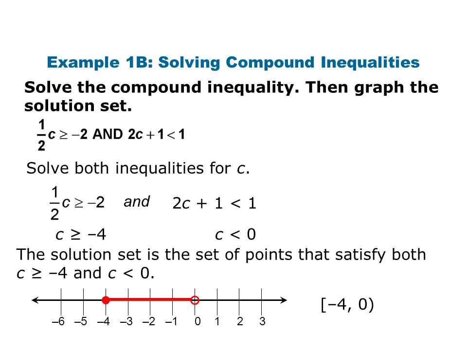 Solve both inequalities for c.