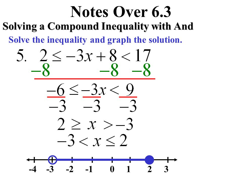 Notes Over 6.3 Solving a Compound Inequality with And Solve the inequality and graph the solution.