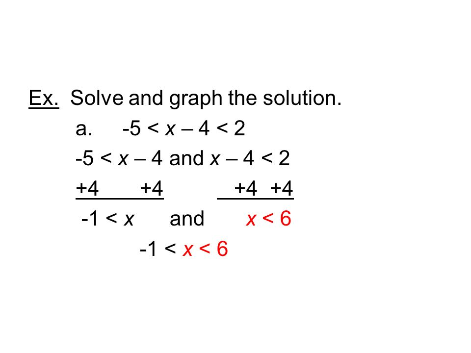 Ex. Solve and graph the solution. a.