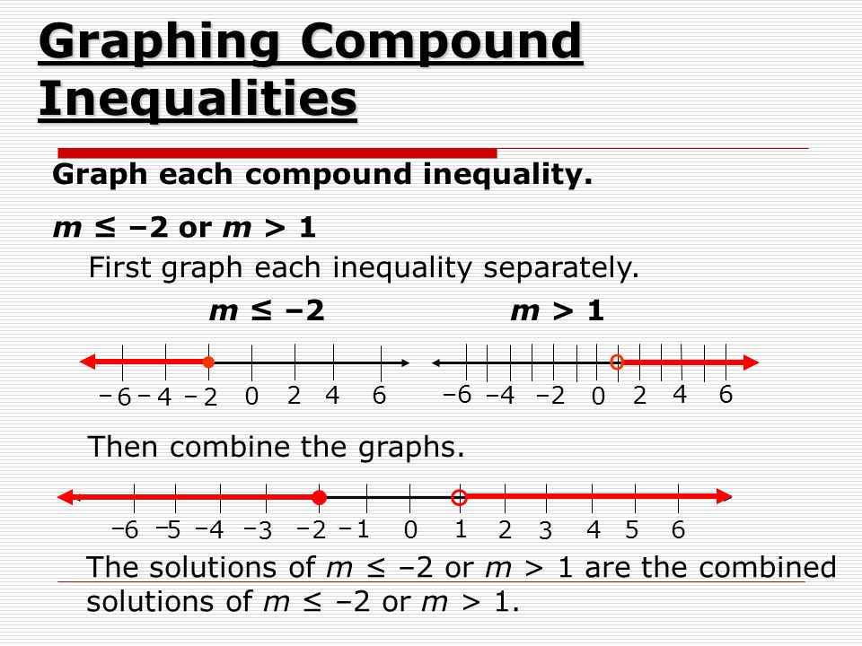 Graph each compound inequality.