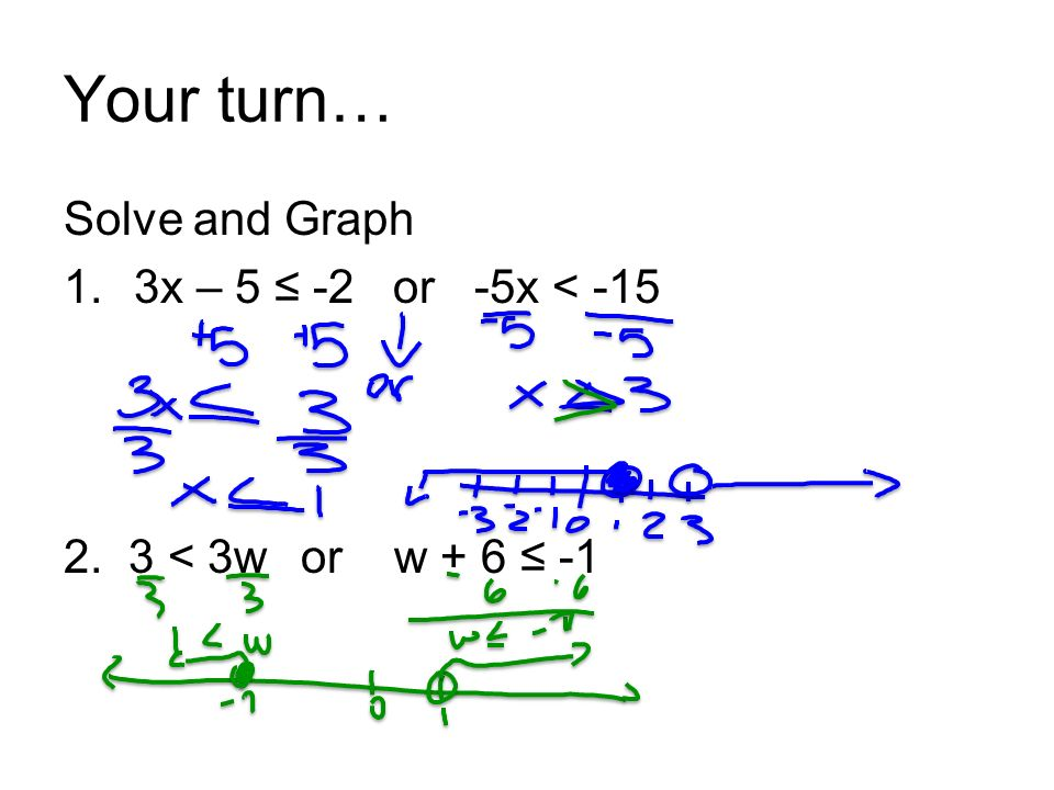 Your turn… Solve and Graph 1.3x – 5 ≤ -2 or -5x < < 3w or w + 6 ≤ -1