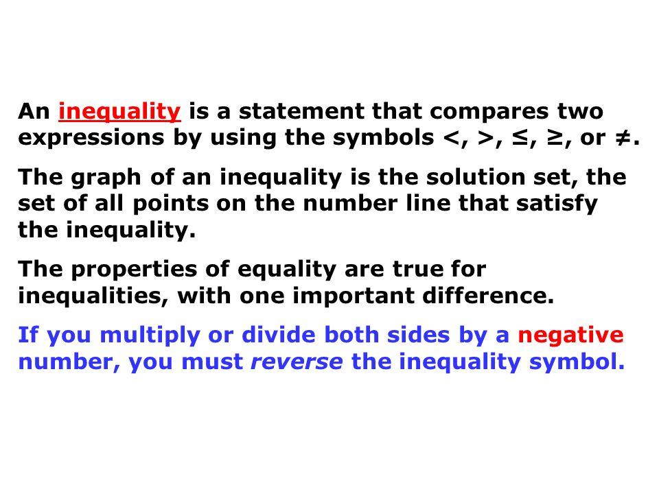 Success Criteria I Can Identify Inequality Symbols I Can