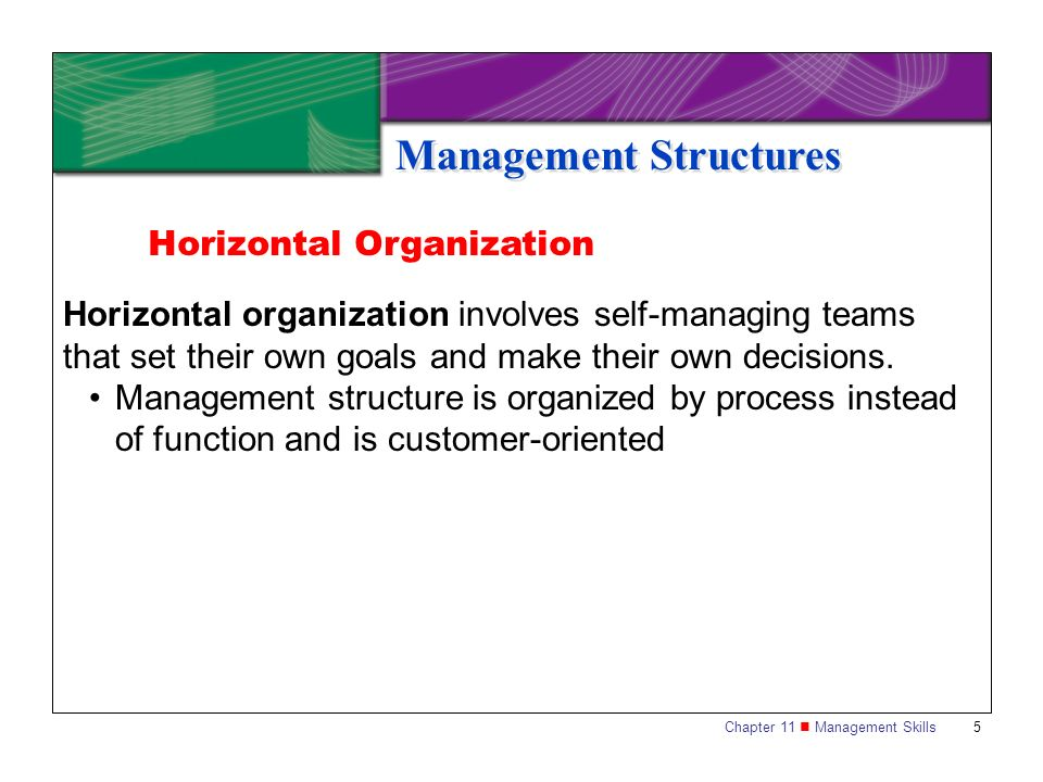 Chapter 11 Management Skills 6 Management Structures Self-Managing Teams Instead of reporting up a chain of command, employees are organized into teams that manage themselves.