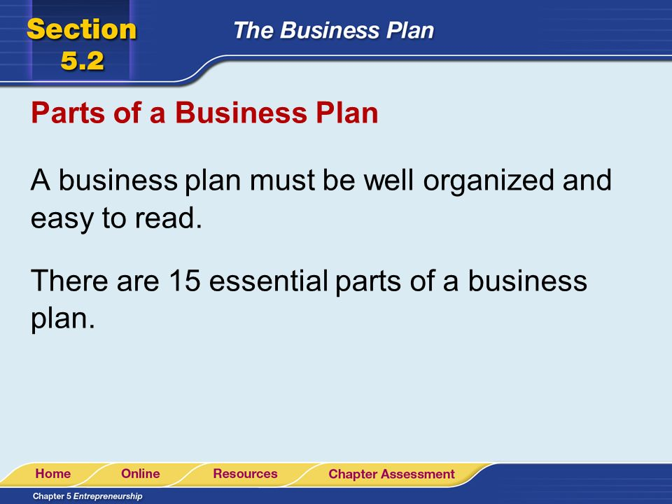 Retail Business Plan Essential Parts The Essential Elements Of
