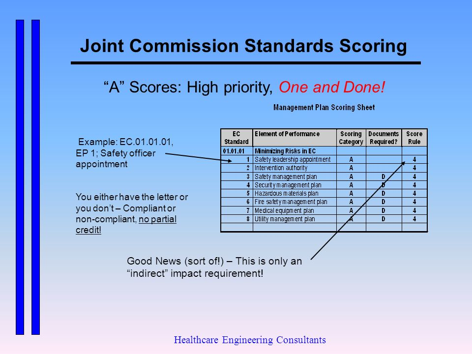 The survey process in 2011 healthcare engineering consultants 18 joint commission publicscrutiny Gallery