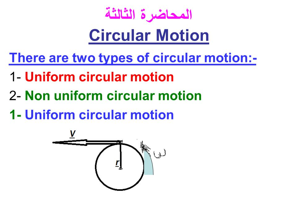 circular motion there are two types of circular 1 circular motion there are two types of circular motion 1 uniform circular motion 2 non uniform circular motion 1 uniform circular ccuart Choice Image