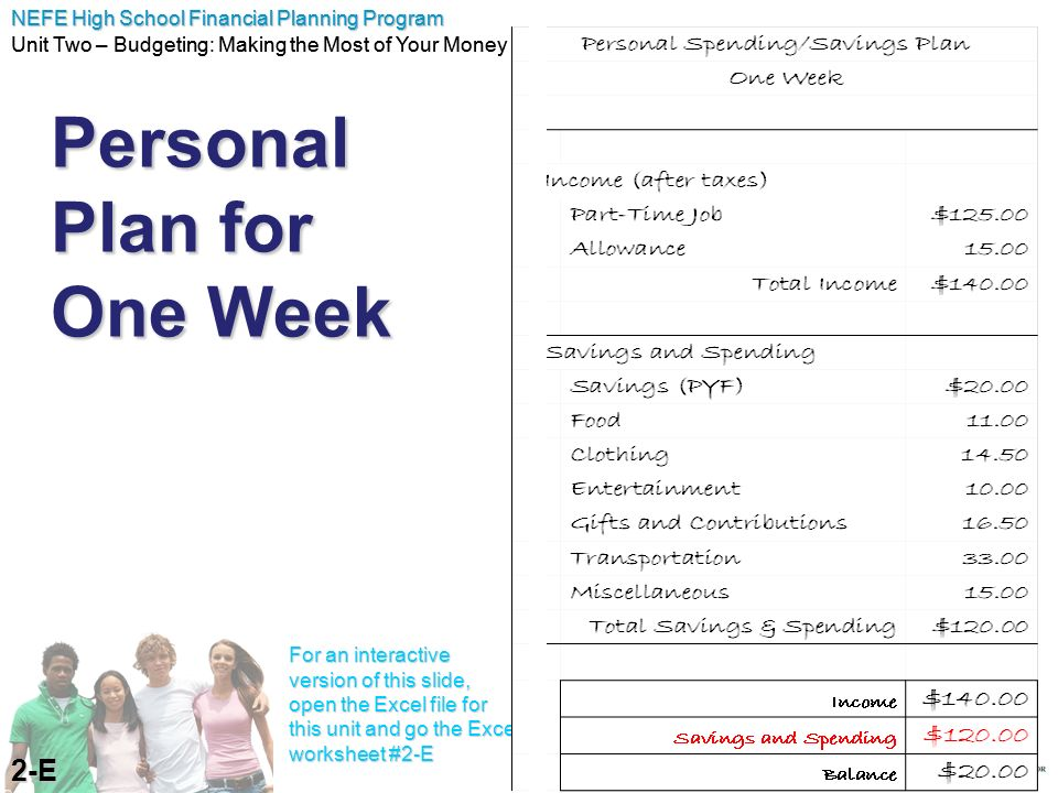 NEFE High School Financial Planning Program Unit Two Budgeting – Interactive Budget Worksheet