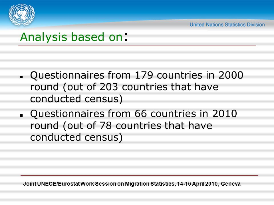 Joint UNECE/Eurostat Work Session on Migration Statistics, April 2010, Geneva Analysis based on : Questionnaires from 179 countries in 2000 round (out of 203 countries that have conducted census) Questionnaires from 66 countries in 2010 round (out of 78 countries that have conducted census)
