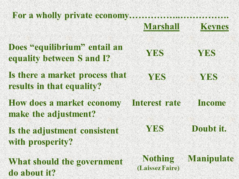 Alfred Marshall and Keynes?