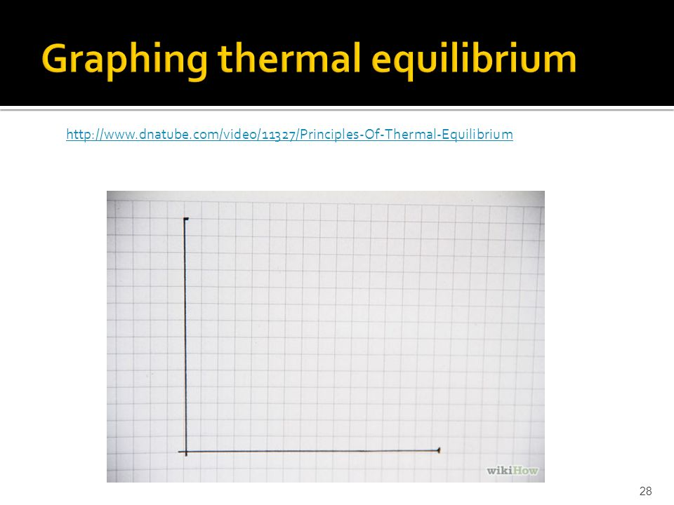 http://www.dnatube.com/video/11327/Principles-Of-Thermal-Equilibrium 28