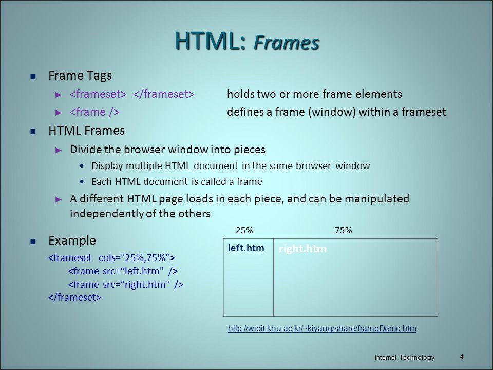 Html Frames Ppt - Frame Design & Reviews ✓